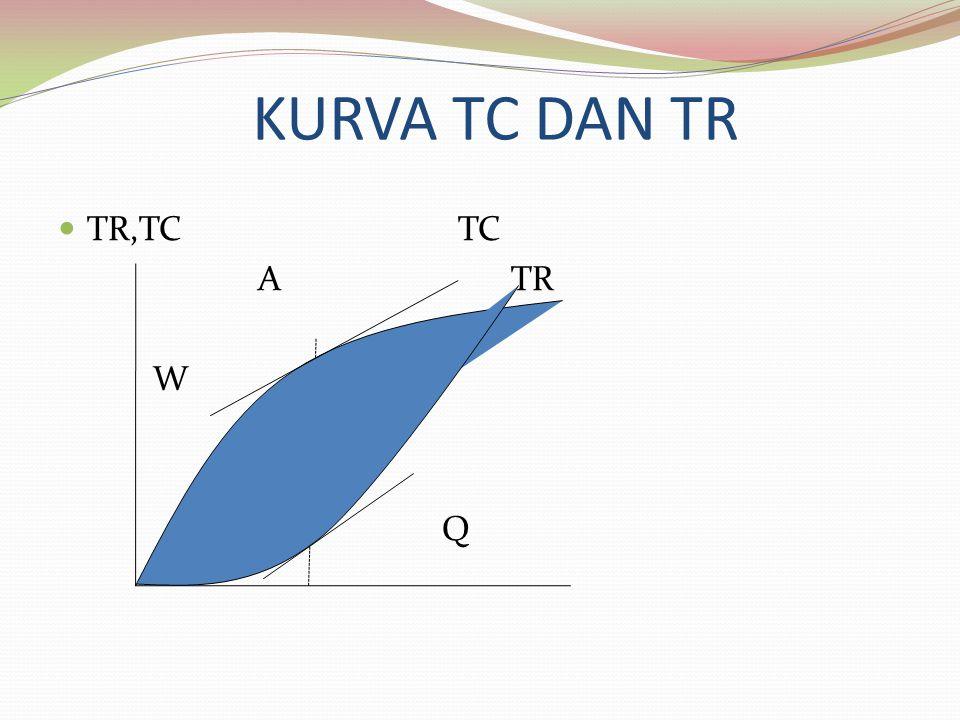KURVA TC DAN TR TR,TC TC A TR W Z B Y M Q