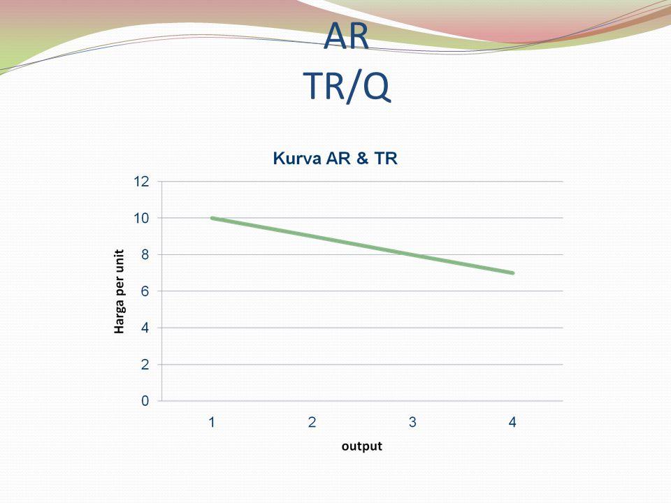 AR TR/Q