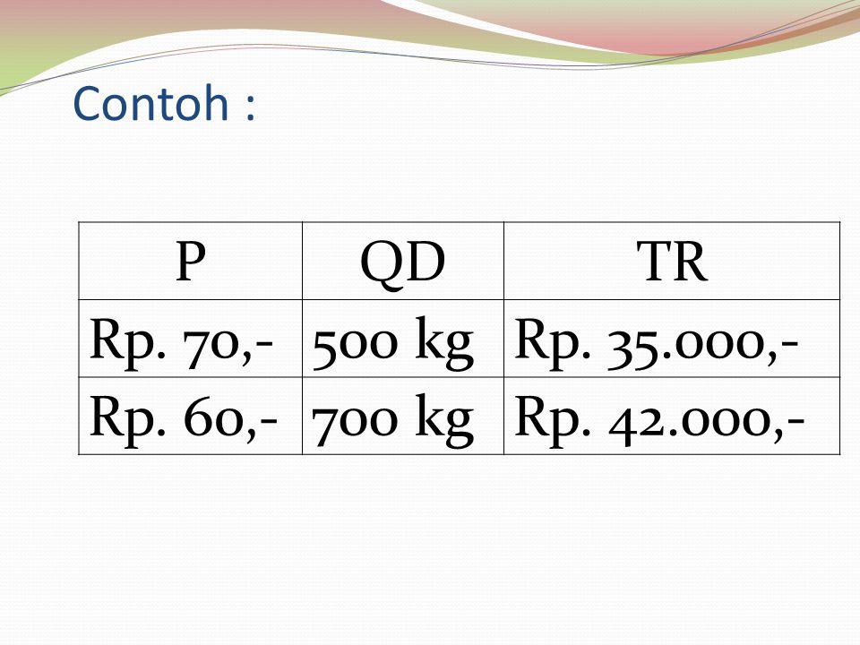 P QD TR Rp. 70,- 500 kg Rp. 35.000,- Rp. 60,- 700 kg Rp. 42.000,-