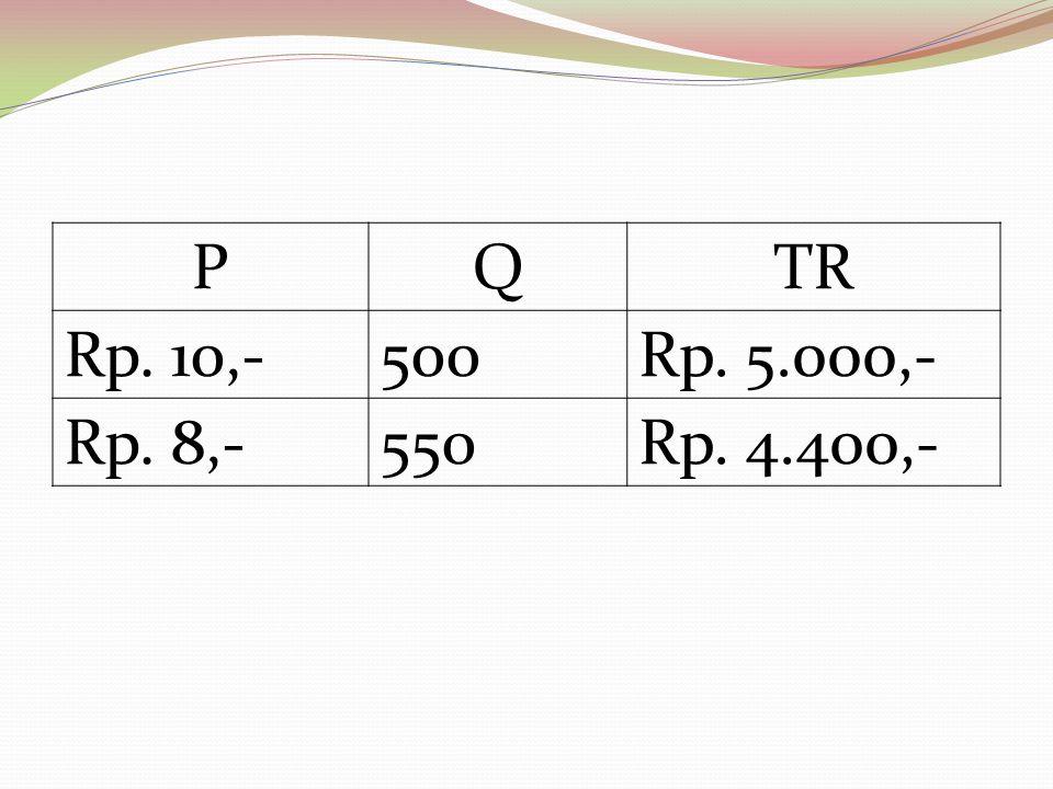 P Q TR Rp. 10,- 500 Rp. 5.000,- Rp. 8,- 550 Rp. 4.400,-