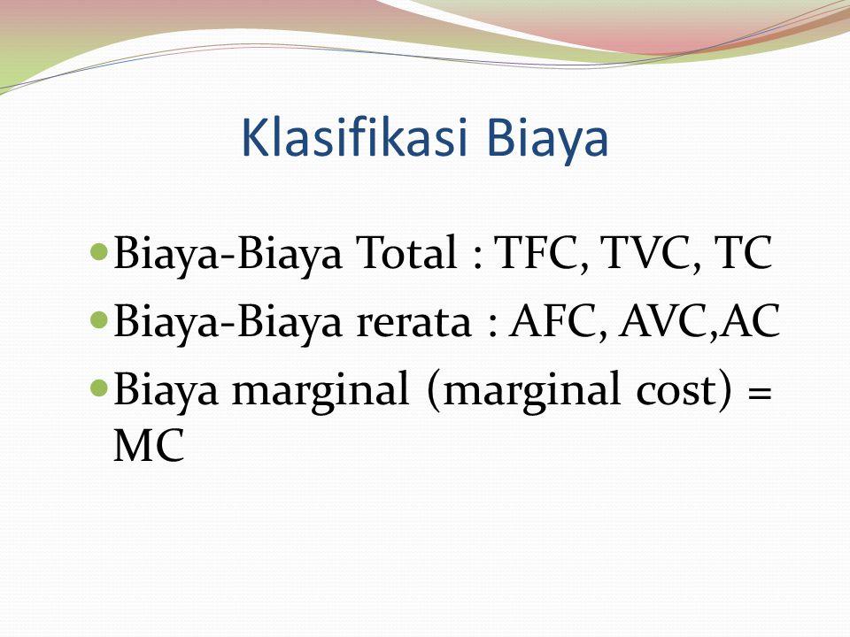 Klasifikasi Biaya Biaya-Biaya Total : TFC, TVC, TC