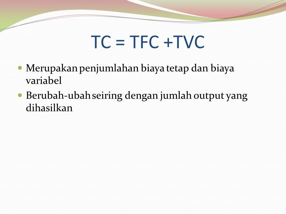 TC = TFC +TVC Merupakan penjumlahan biaya tetap dan biaya variabel