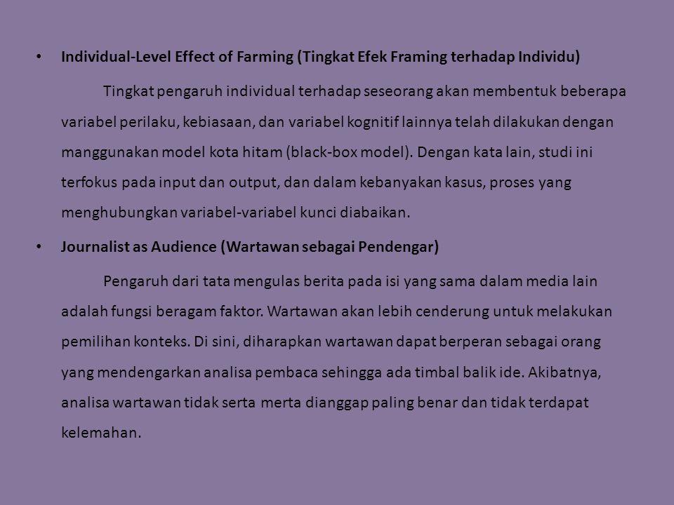 Individual-Level Effect of Farming (Tingkat Efek Framing terhadap Individu)