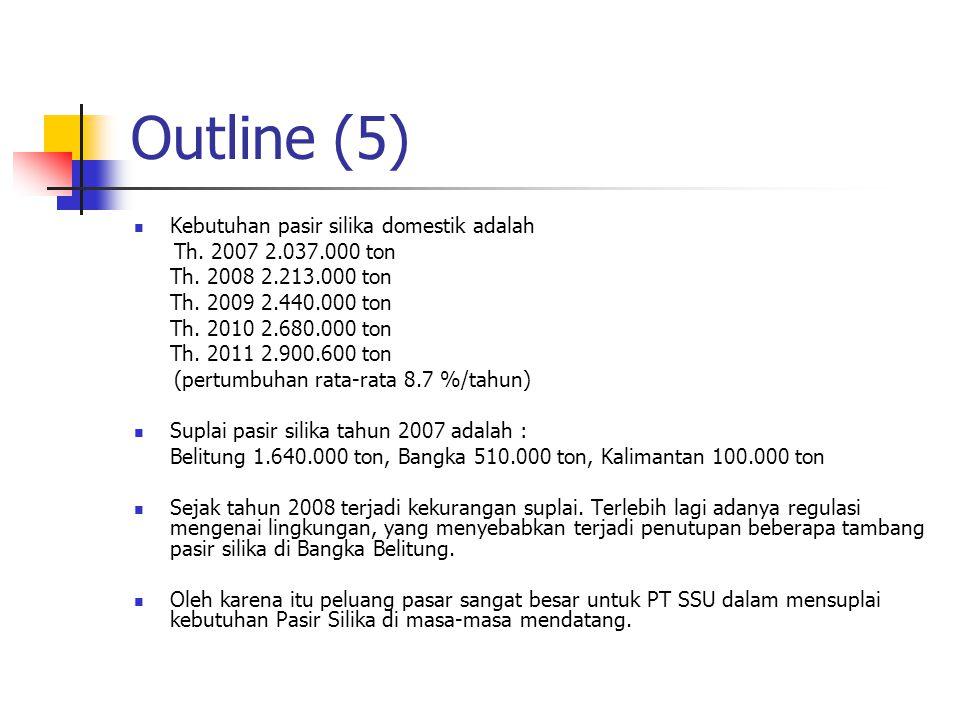 Outline (5) Kebutuhan pasir silika domestik adalah