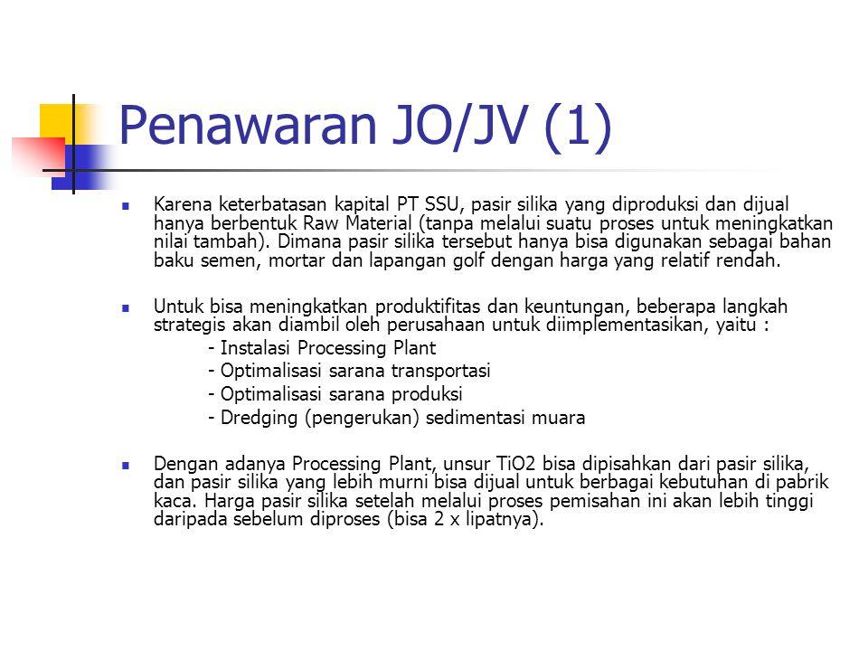 Penawaran JO/JV (1)