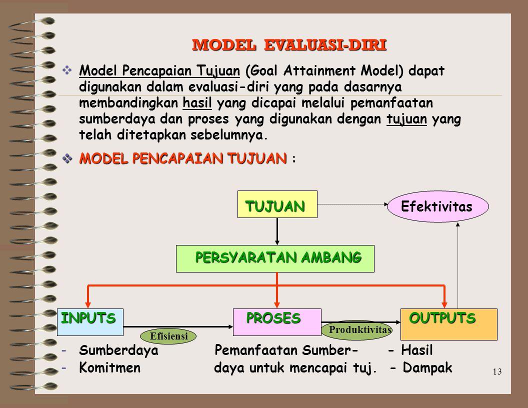 MODEL EVALUASI-DIRI