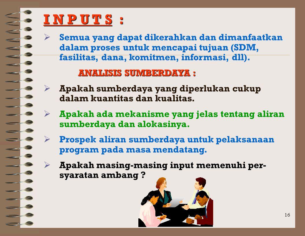 I N P U T S : Semua yang dapat dikerahkan dan dimanfaatkan dalam proses untuk mencapai tujuan (SDM, fasilitas, dana, komitmen, informasi, dll).