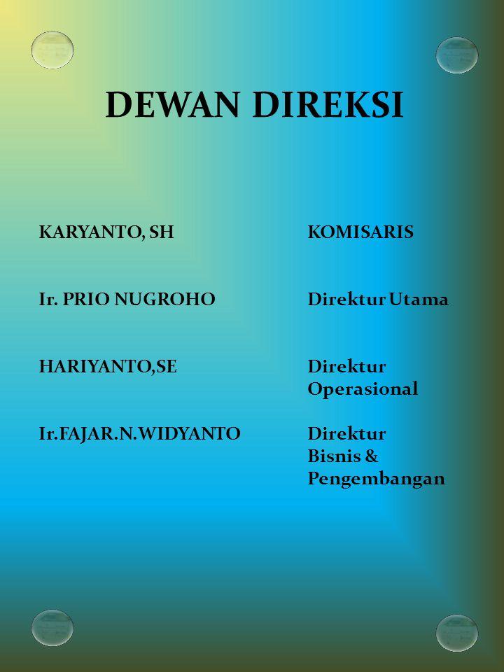 DEWAN DIREKSI KARYANTO, SH KOMISARIS Ir. PRIO NUGROHO Direktur Utama