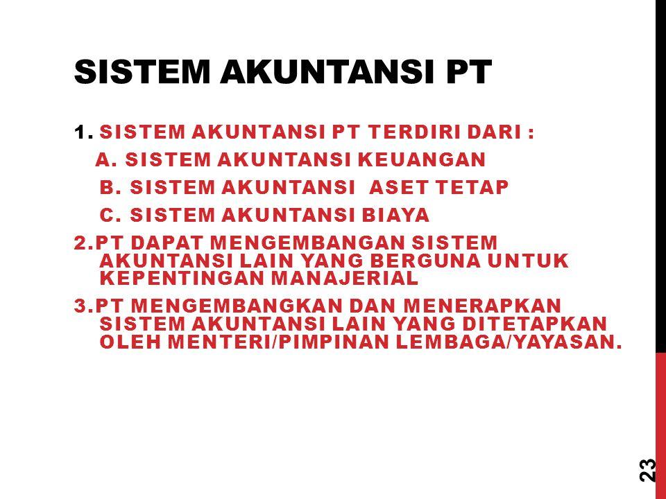 SISTEM AKUNTANSI PT Sistem Akuntansi PT terdiri dari :