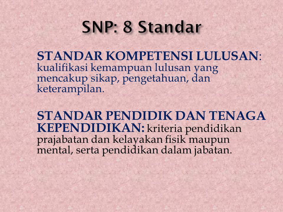 SNP: 8 Standar STANDAR KOMPETENSI LULUSAN: kualifikasi kemampuan lulusan yang mencakup sikap, pengetahuan, dan keterampilan.