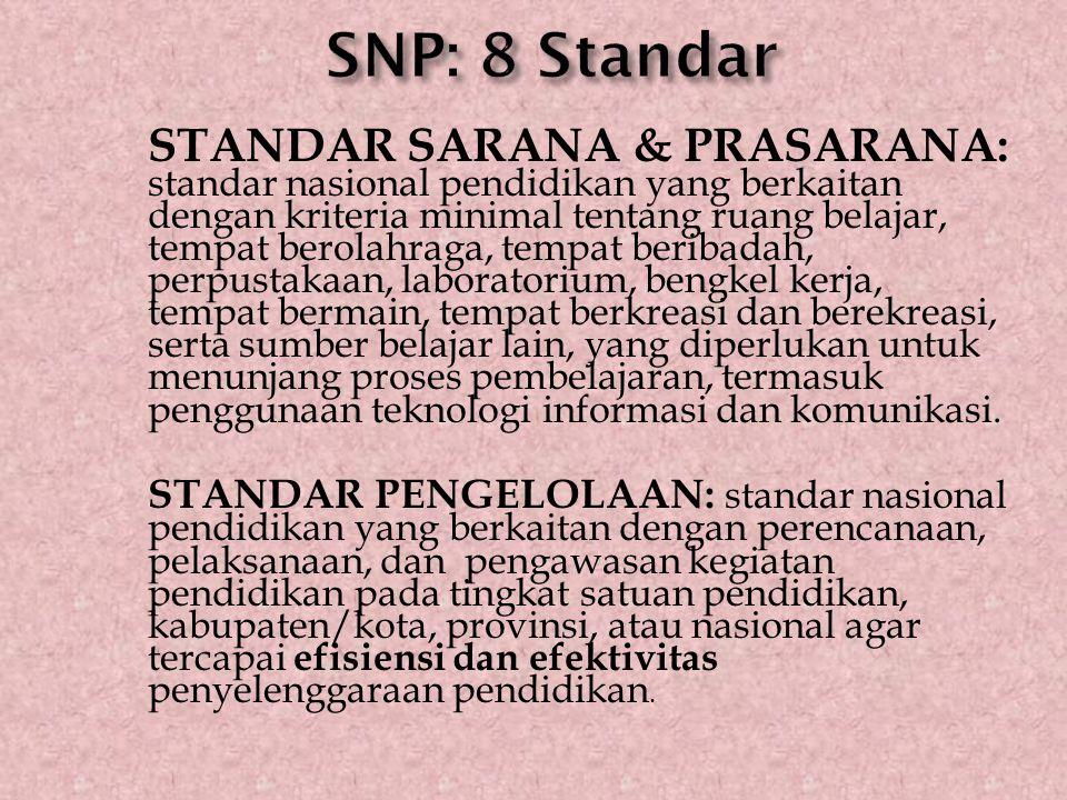 SNP: 8 Standar