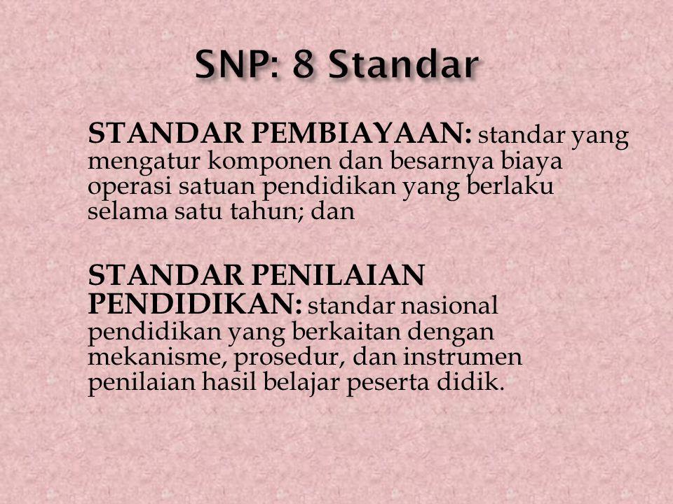 SNP: 8 Standar STANDAR PEMBIAYAAN: standar yang mengatur komponen dan besarnya biaya operasi satuan pendidikan yang berlaku selama satu tahun; dan.
