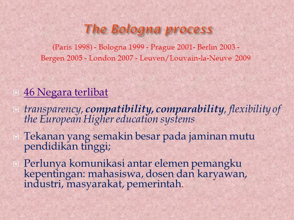 The Bologna process 46 Negara terlibat