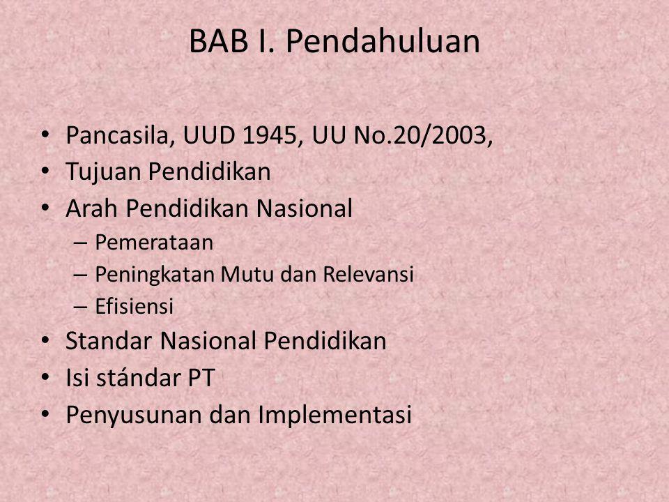 BAB I. Pendahuluan Pancasila, UUD 1945, UU No.20/2003,