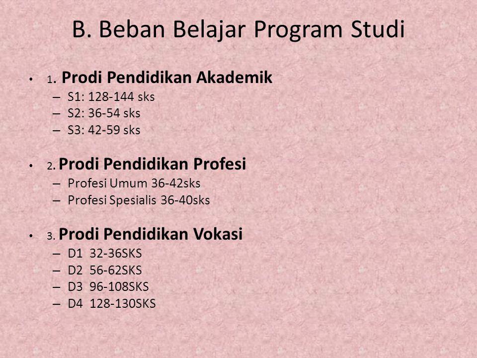 B. Beban Belajar Program Studi