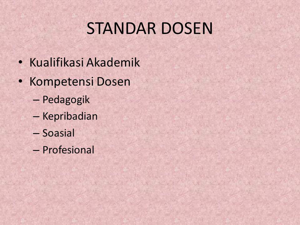 STANDAR DOSEN Kualifikasi Akademik Kompetensi Dosen Pedagogik