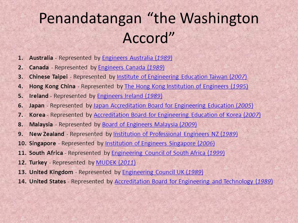 Penandatangan the Washington Accord