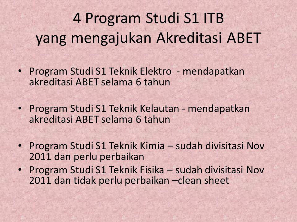 4 Program Studi S1 ITB yang mengajukan Akreditasi ABET