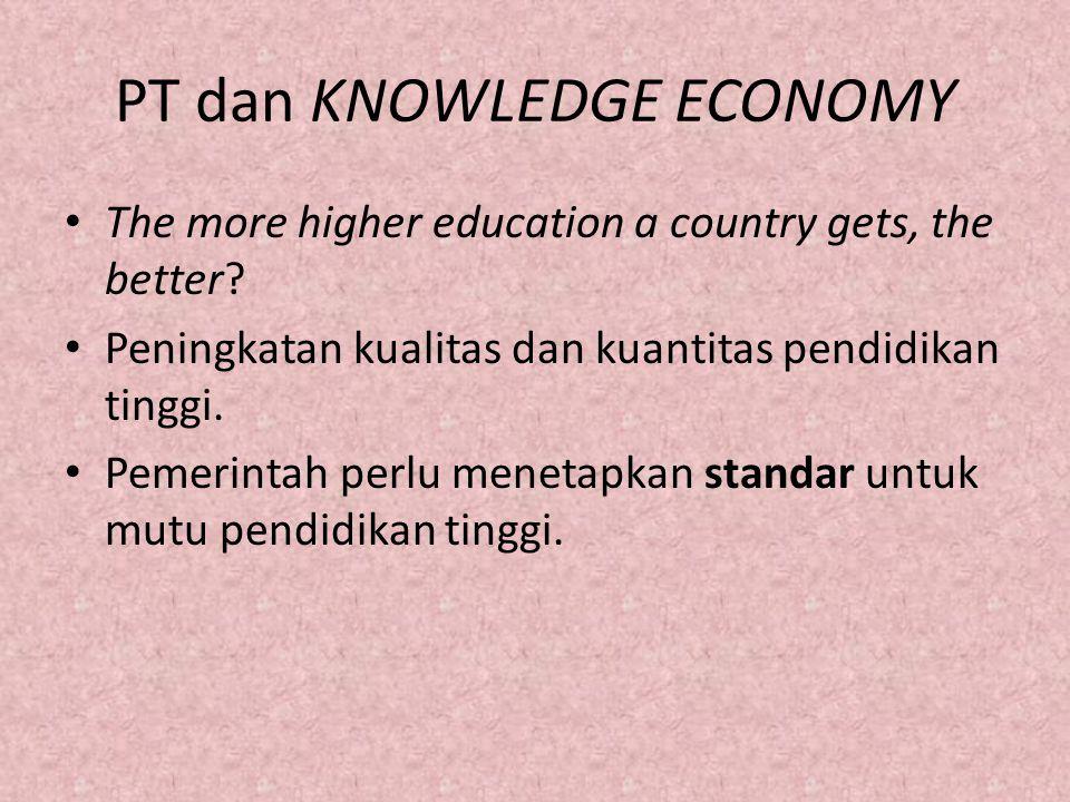 PT dan KNOWLEDGE ECONOMY