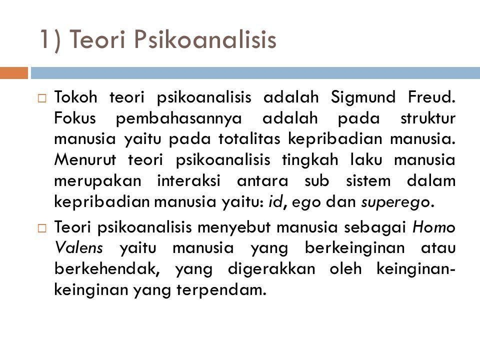 1) Teori Psikoanalisis