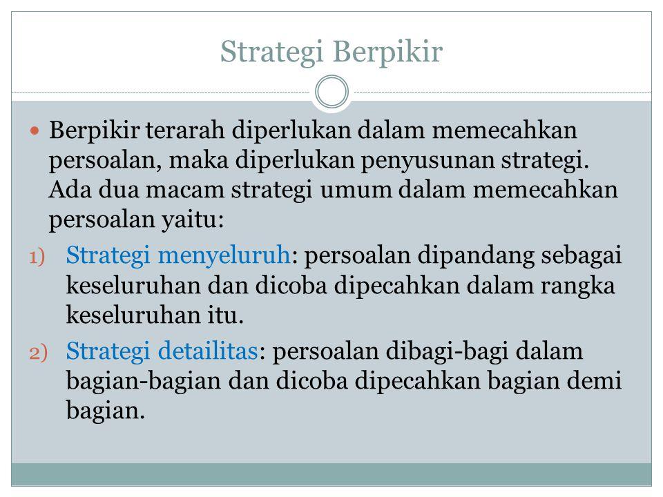 Strategi Berpikir
