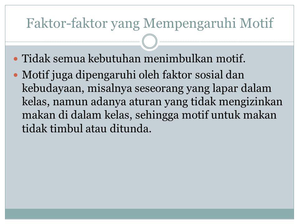 Faktor-faktor yang Mempengaruhi Motif