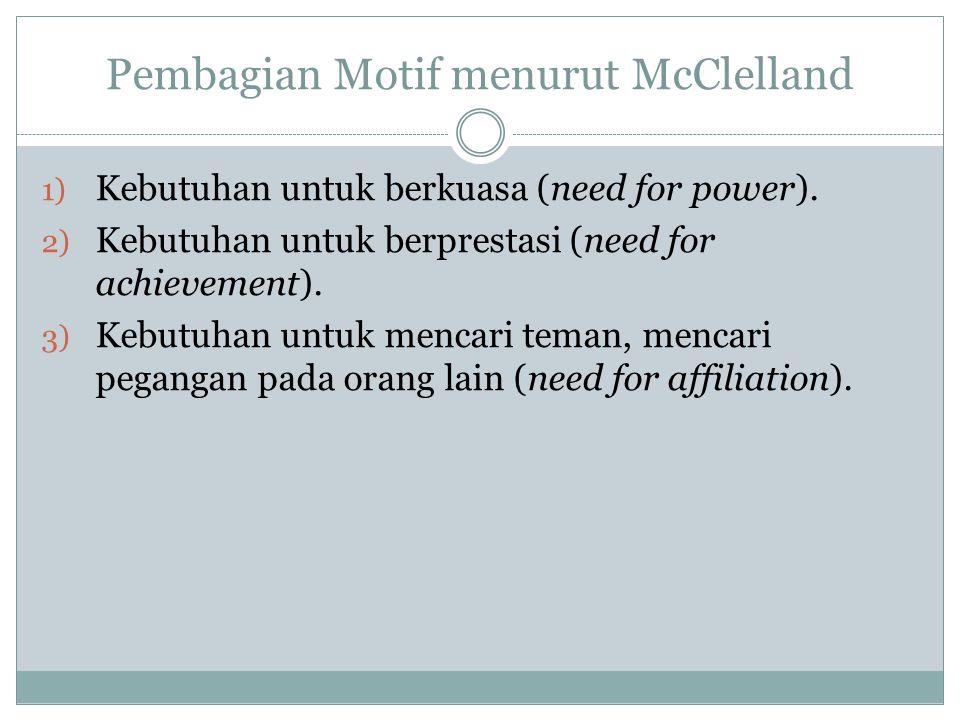 Pembagian Motif menurut McClelland