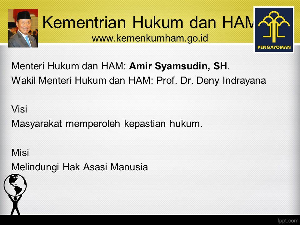 Kementrian Hukum dan HAM www.kemenkumham.go.id