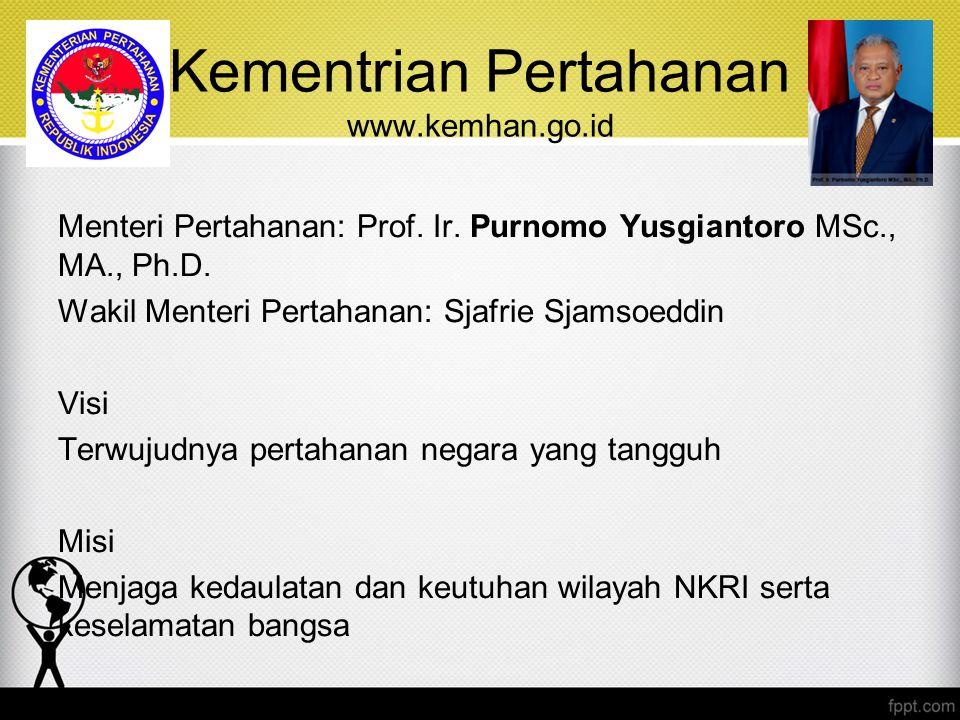 Kementrian Pertahanan www.kemhan.go.id