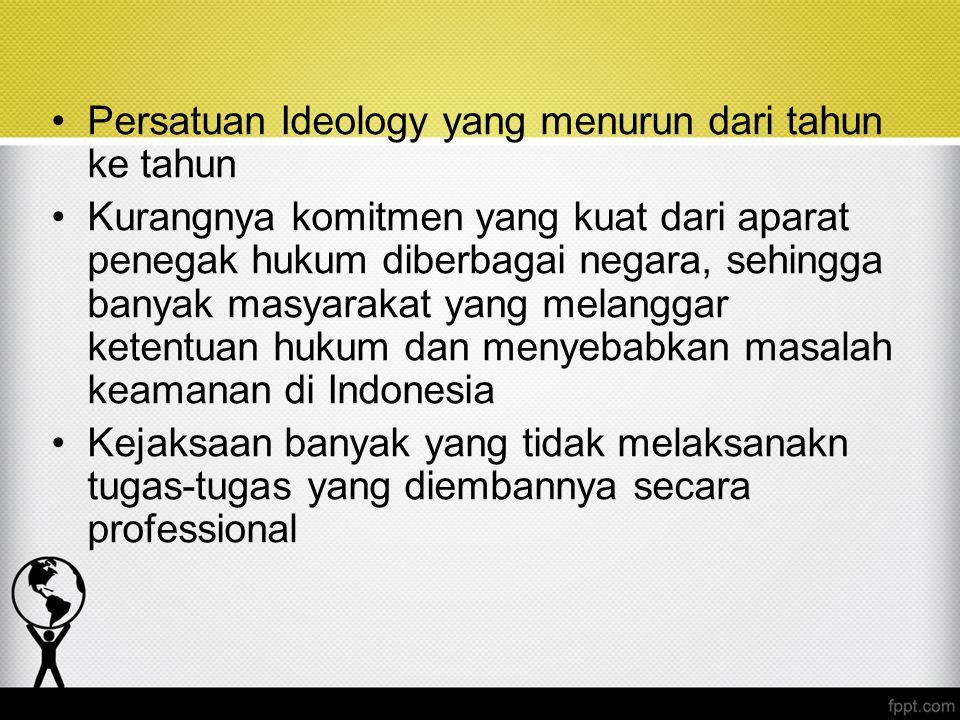 Persatuan Ideology yang menurun dari tahun ke tahun