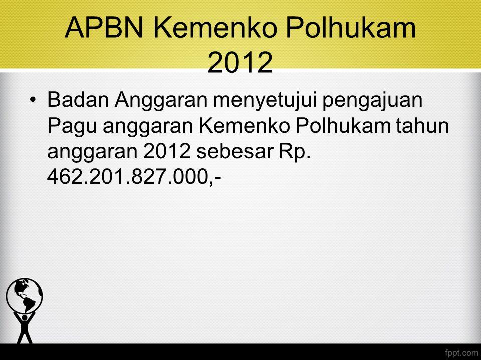 APBN Kemenko Polhukam 2012 Badan Anggaran menyetujui pengajuan Pagu anggaran Kemenko Polhukam tahun anggaran 2012 sebesar Rp.