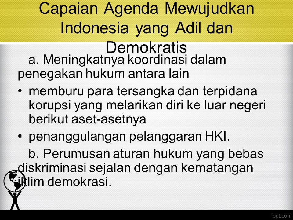 Capaian Agenda Mewujudkan Indonesia yang Adil dan Demokratis