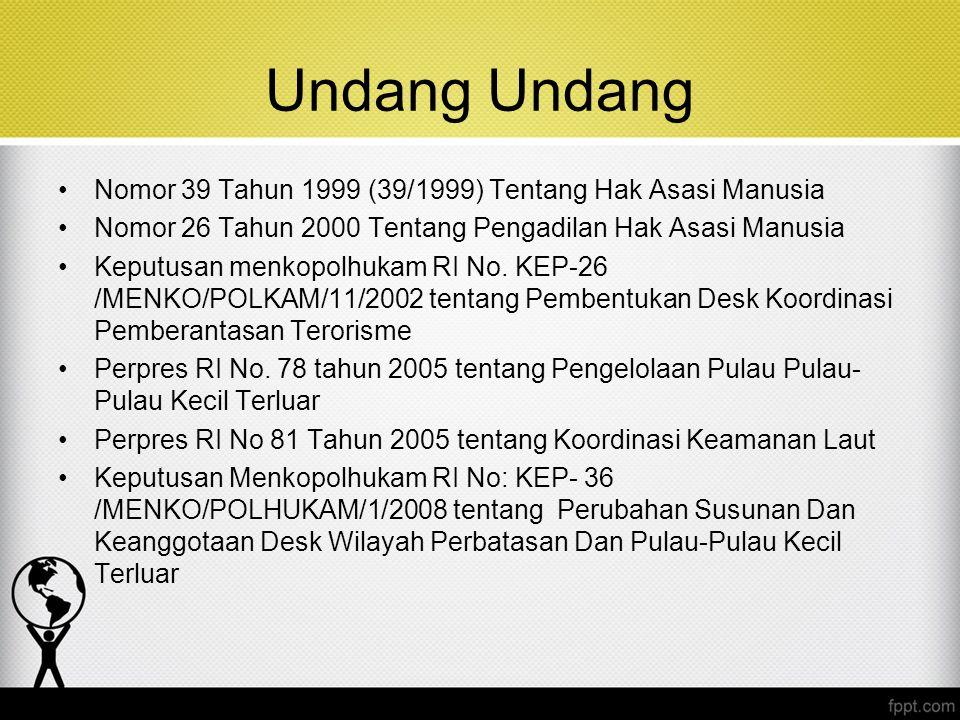 Undang Undang Nomor 39 Tahun 1999 (39/1999) Tentang Hak Asasi Manusia