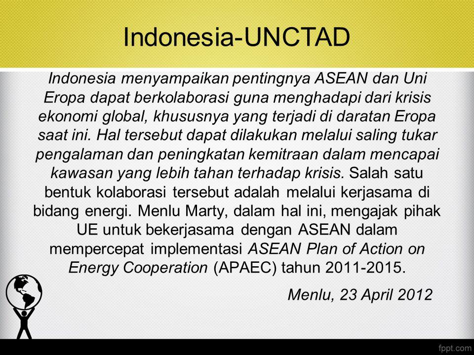 Indonesia-UNCTAD