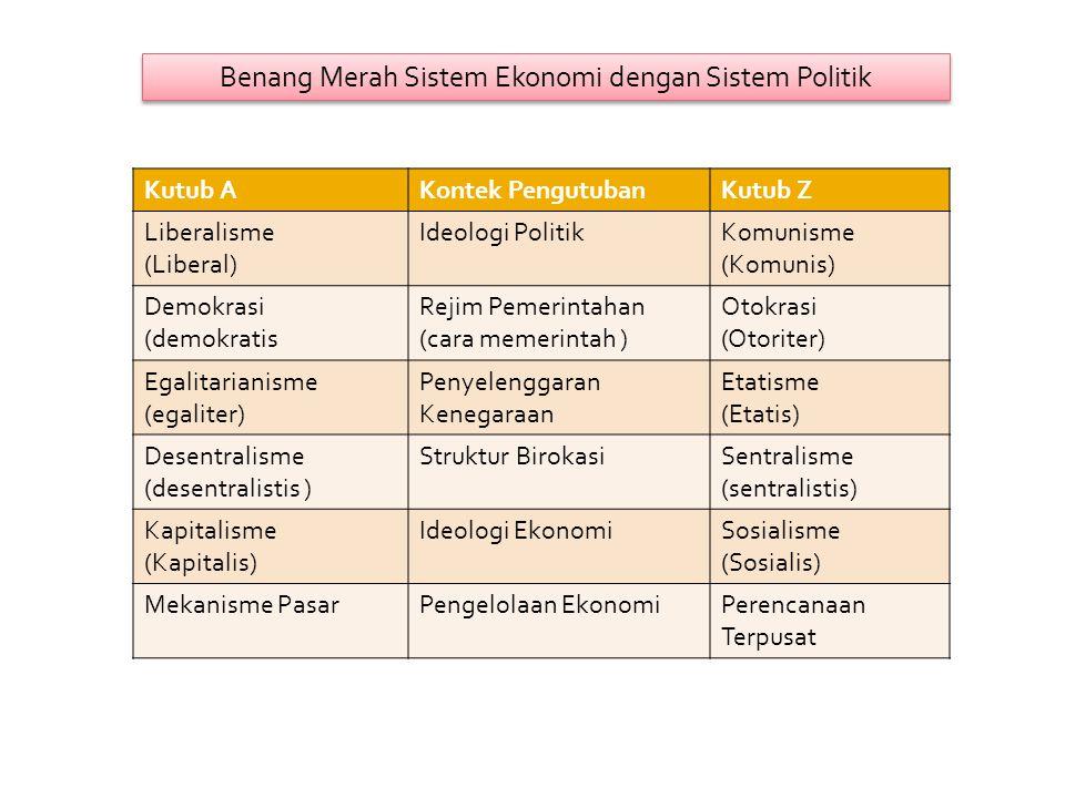 Benang Merah Sistem Ekonomi dengan Sistem Politik