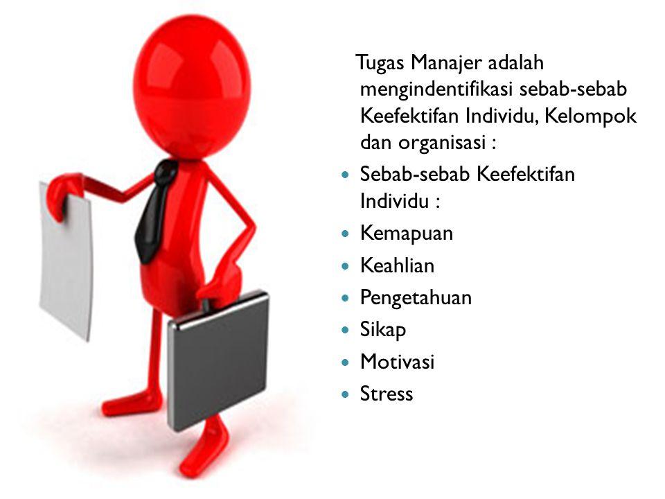 Tugas Manajer adalah mengindentifikasi sebab-sebab Keefektifan Individu, Kelompok dan organisasi :