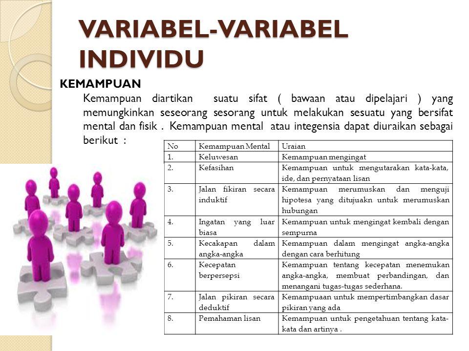 VARIABEL-VARIABEL INDIVIDU