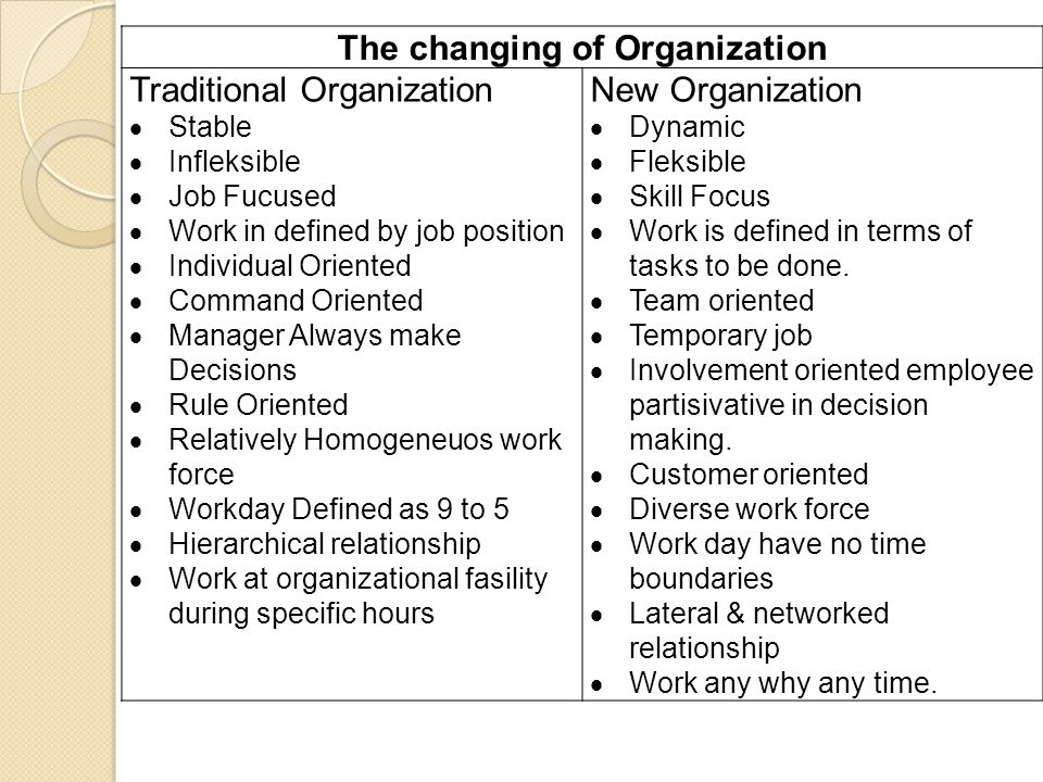 The changing of Organization