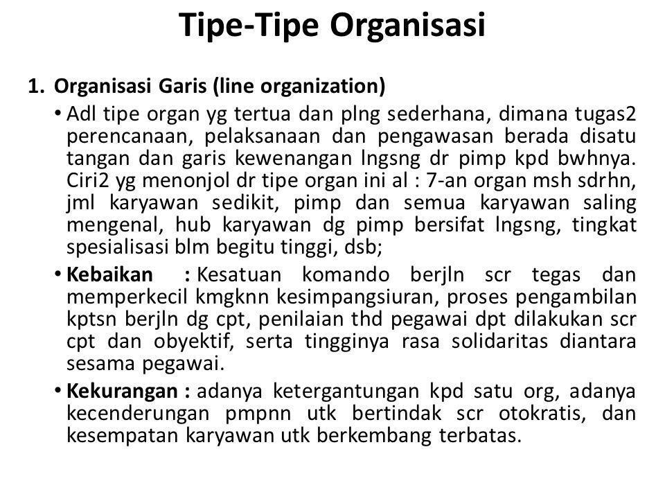 Tipe-Tipe Organisasi Organisasi Garis (line organization)