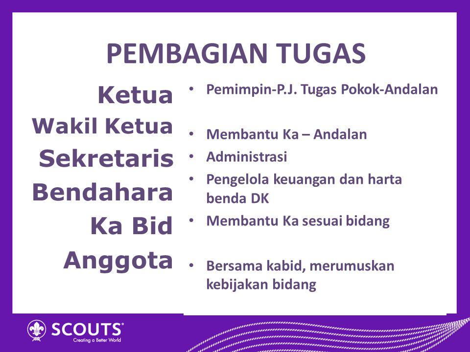 PEMBAGIAN TUGAS Ketua Sekretaris Bendahara Ka Bid Anggota Wakil Ketua