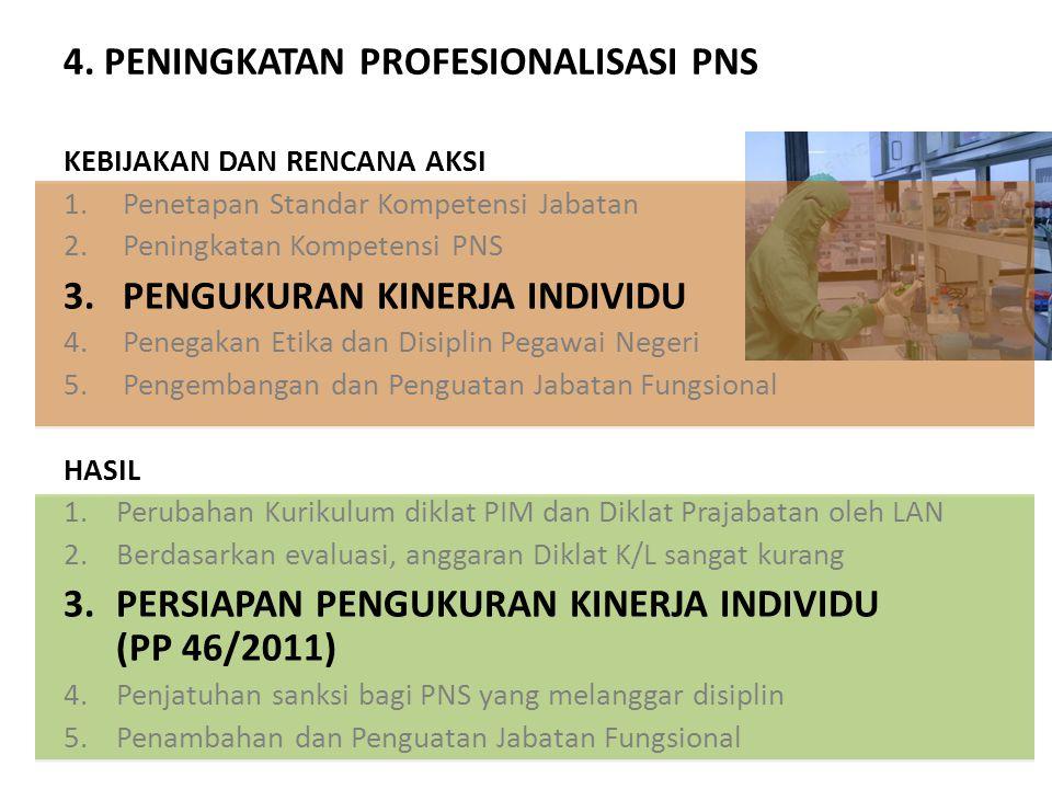 4. PENINGKATAN PROFESIONALISASI PNS