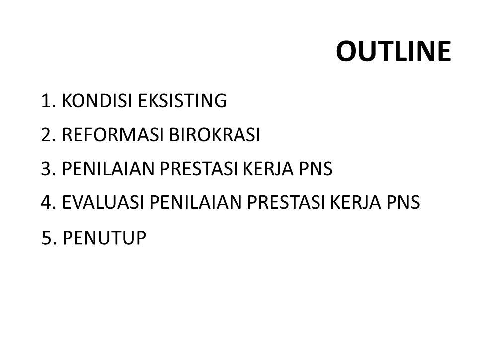 OUTLINE 1. KONDISI EKSISTING 2. REFORMASI BIROKRASI