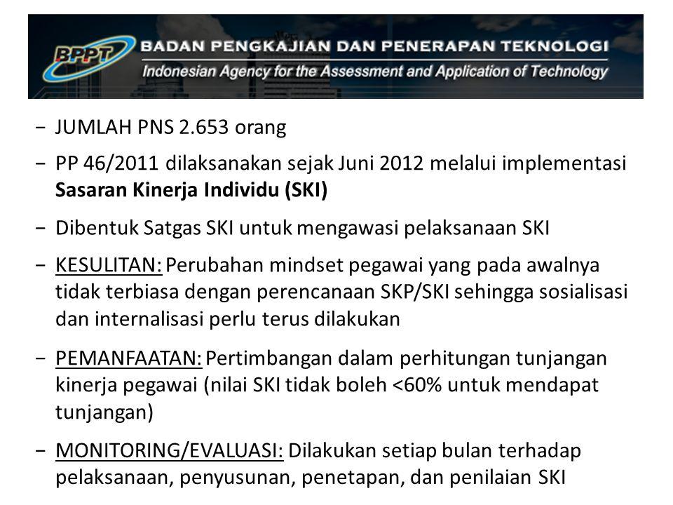 JUMLAH PNS 2.653 orang PP 46/2011 dilaksanakan sejak Juni 2012 melalui implementasi Sasaran Kinerja Individu (SKI)