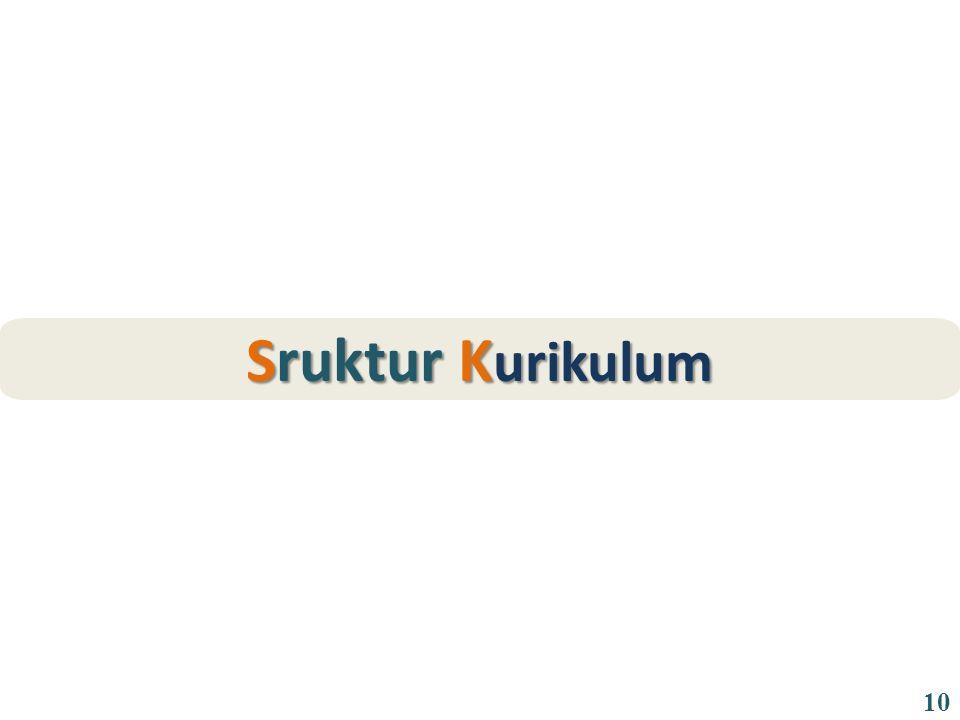 Sruktur Kurikulum 10