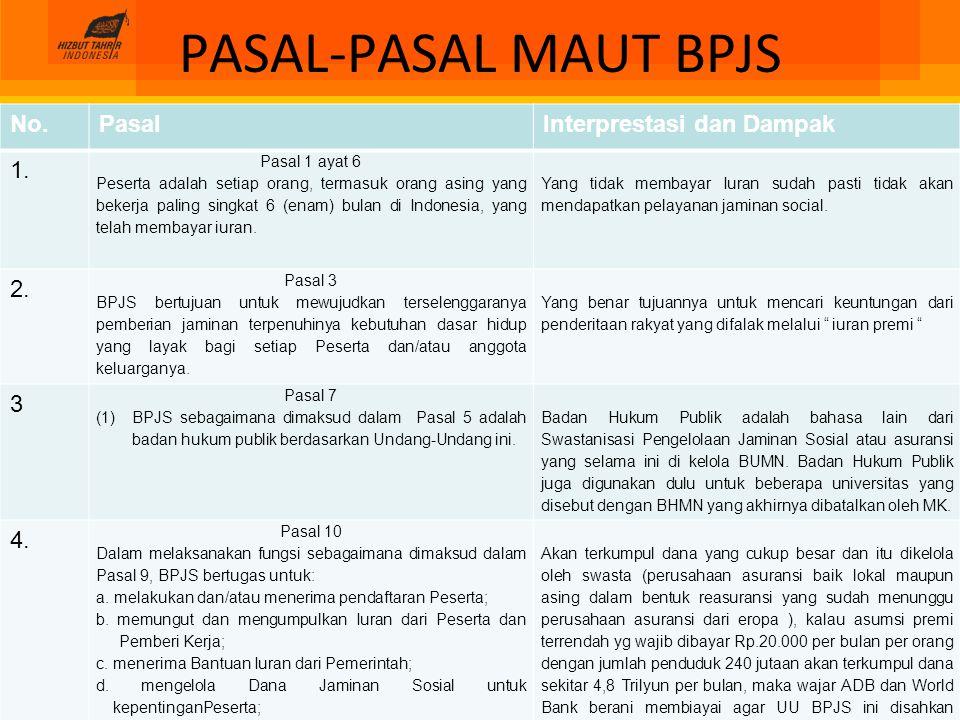 PASAL-PASAL MAUT BPJS No. Pasal Interprestasi dan Dampak 1. 2. 3 4.