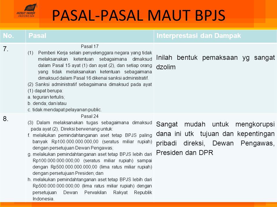 PASAL-PASAL MAUT BPJS No. Pasal Interprestasi dan Dampak 7.