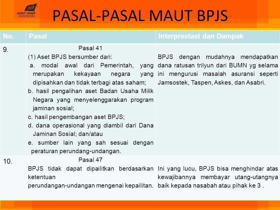 PASAL-PASAL MAUT BPJS No. Pasal Interprestasi dan Dampak 9. 10.