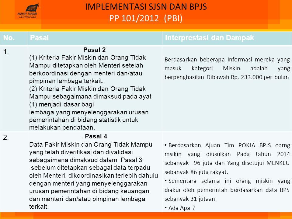 IMPLEMENTASI SJSN DAN BPJS PP 101/2012 (PBI)