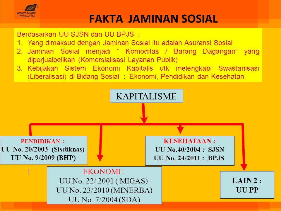 FAKTA JAMINAN SOSIAL KAPITALISME EKONOMI : UU No. 22/ 2001 ( MIGAS)