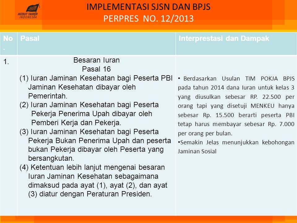 IMPLEMENTASI SJSN DAN BPJS PERPRES NO. 12/2013